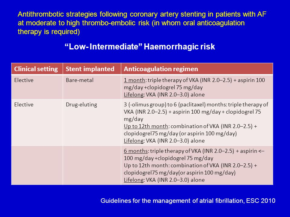 Antithrombotic strategies following coronary artery stenting in patients with AF at moderate to high thrombo-embolic risk (in whom oral anticoagulation therapy is required) High Haemorrhagic risk Clinical setting Stent implantedAnticoagulation regimen ElectiveBare-Metal2–4 weeks: triple therapy of VKA (INR 2.0–2.5) + aspirin 100 mg/day + clopidogrel 75 mg/day Lifelong: VKA (INR 2.0–3.0) alone ACSBare-Metal4 weeks: triple therapy of VKA (INR 2.0–2.5) + aspirin 100 mg/day + clopidogrel 75 mg/day Up to 12th month: combination of VKA (INR 2.0–2.5) + clopidogrel 75 mg/day (or aspirin 100 mg/day) Lifelong: VKA (INR 2.0–3.0) alone Guidelines for the management of atrial fibrillation, ESC 2010