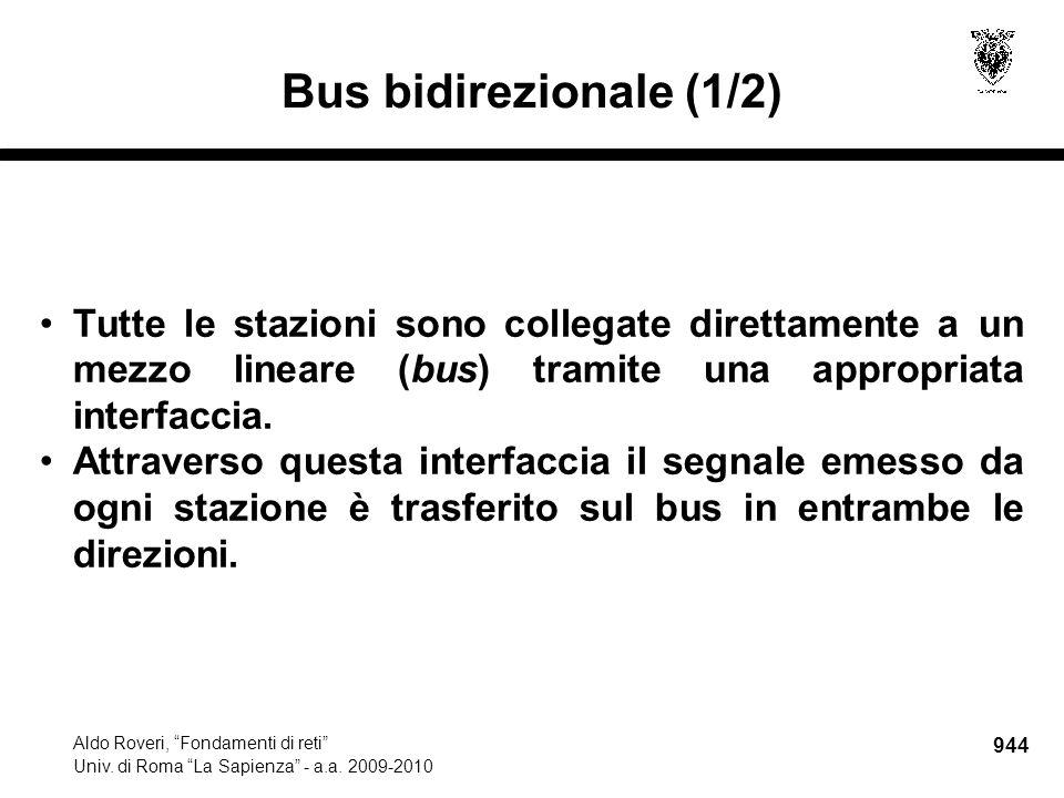 945 Aldo Roveri, Fondamenti di reti Univ.di Roma La Sapienza - a.a.