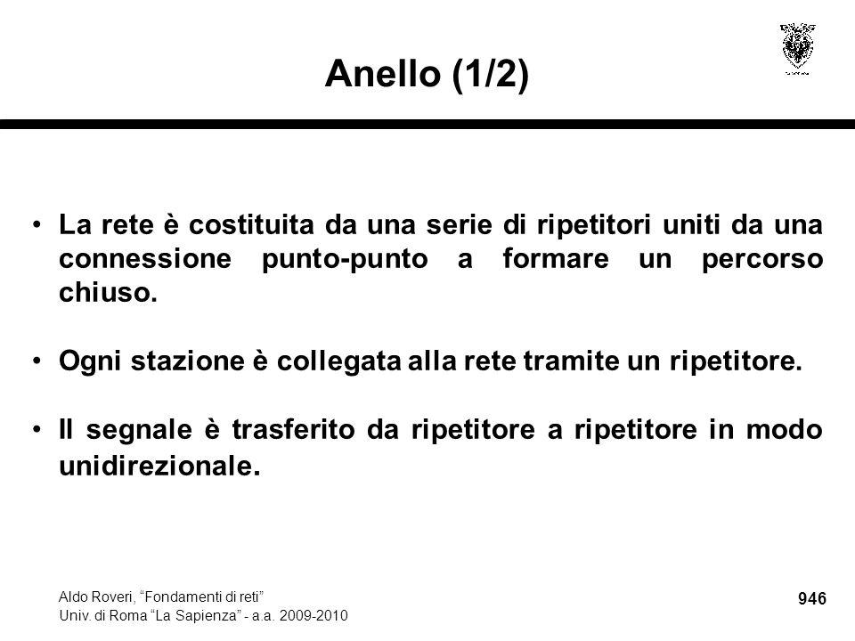 947 Aldo Roveri, Fondamenti di reti Univ.di Roma La Sapienza - a.a.