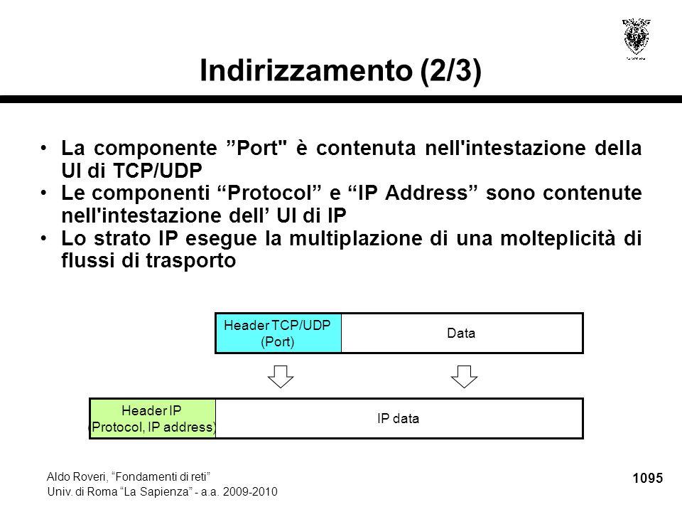 1096 Aldo Roveri, Fondamenti di reti Univ.di Roma La Sapienza - a.a.