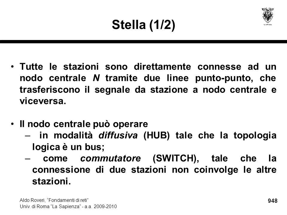 949 Aldo Roveri, Fondamenti di reti Univ.di Roma La Sapienza - a.a.