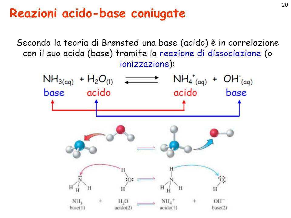 21 Definizioni di Acido e Base