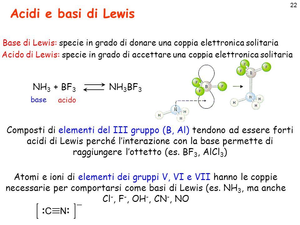 23 Acidi e basi di Lewis Esempi di reazioni acido-base secondo Lewis sono i processi di formazione di composti di coordinazione tra ligandi donatori di elettroni e composti di metalli (specie di transizione) Sn (IV Gr): [Kr]4d 10 5s 2 5p 2 Lo stagno (Sn) nel composto SnCl 4 è ibridizzato sp 3 ma può espandere la valenza (visto che ha orbitali d) cambiando l'ibridizzazione in sp 3 d 2.