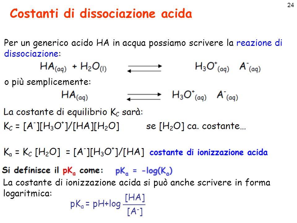 25 La Kw (costante di autoprotolisi dell'H 2 O in ambiente acquoso), è la costante relativa al seguente equilibrio: Kw = [H 3 O + ][OH - ] = 1.00x10 -14 a 25 °C Kw e Ka dell'acqua La Ka: costante di dissociazione acida dell'H 2 O (in un generico solvente protico) si scrive invece: Ka = [SH + ][OH - ]/[H 2 O] Ka = [H 3 O + ][OH - ]/[H 2 O] = 1.00x10 -14 /55.5 ~ 10 -16 a 25 °C H 2 O + S OH - + SH + in solvente acqua ( S=H 2 O):