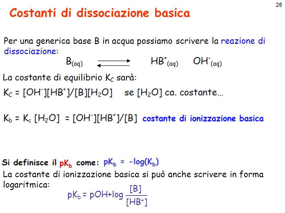 27 Forza degli acidi e delle basi Per forza di un acido (o di una base) si intende l'attitudine a cedere (o accettare) un protone all'H 2 O (o dall'H 2 O) in ambiente acquoso.