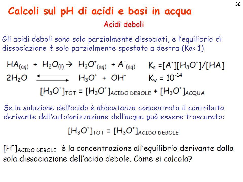 39 Calcoli sul pH di acidi e basi in acqua Acidi deboli