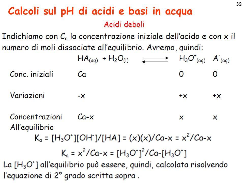 40 Calcoli sul pH di acidi e basi in acqua Acidi deboli -1/2 log(C a ) L'approssimazione è valida quando
