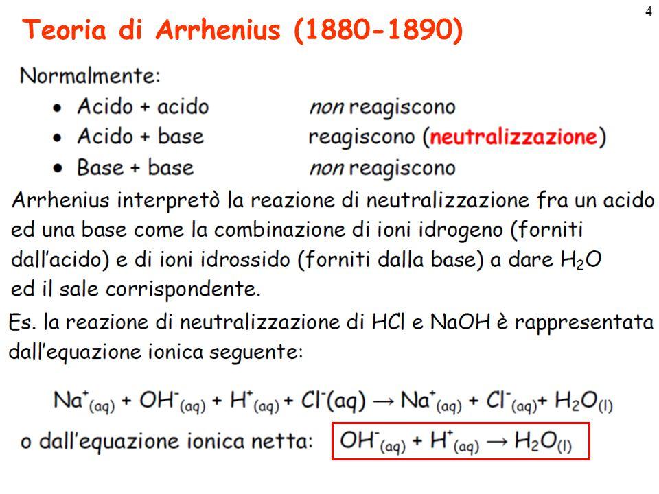5 Limiti della teoria di Arrhenius H + protone nudonon può esistere Ione H + è è un protone nudo e non può esistere come tale in soluzione acquosa Non riesce a spiegare il comportamento acido di alcune sostanze che non contengono ioni H + nella loro formula (e.g.