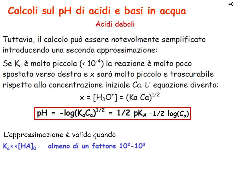 41 Calcoli sul pH di acidi e basi in acqua Acidi deboli: esempio numerico Calcolare le concentrazioni di HA, H + e A - e il pH di una soluzione C 0 = 0.1M di un acido debole con K a =1.4  10 -5 cont.