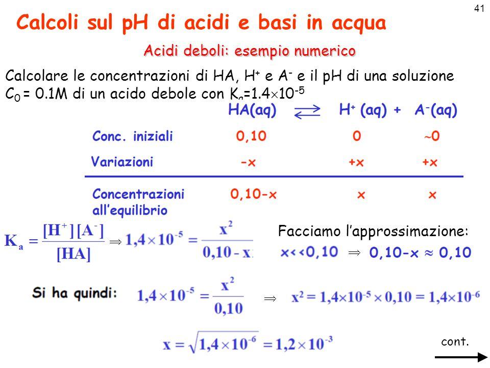 42 Calcoli sul pH di acidi e basi in acqua Acidi deboli