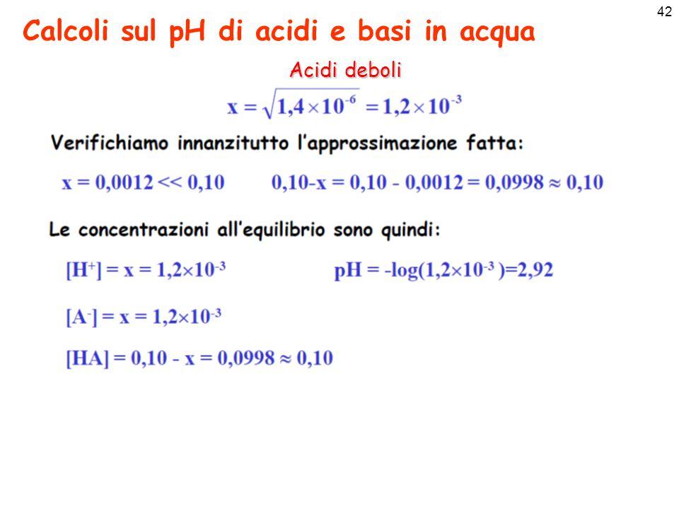 43 Calcoli sul pH di acidi e basi in acqua Grado di ionizzazione grado di ionizzazione Il grado di ionizzazione di un acido (o base) è il rapporto tra la concentrazione di acido (base) che è ionizzato all'equilibrio e la concentrazione totale di acido presente inizialmente.