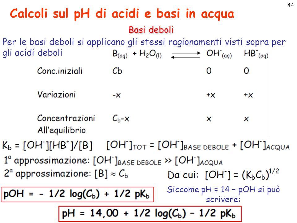 45 Calcoli sul pH di acidi e basi in acqua Base debole: esempio numerico Calcolare le concentrazioni di tutte le specie e il pH di una soluzione C 0 = 0.1 M di metilammina, base debole con K b =4.3  10 -4 cont.