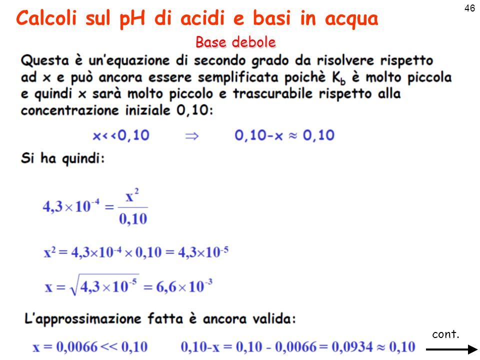 47 Calcoli sul pH di acidi e basi in acqua Base debole cont.