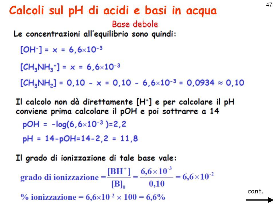 48 Calcoli sul pH di acidi e basi in acqua Base debole