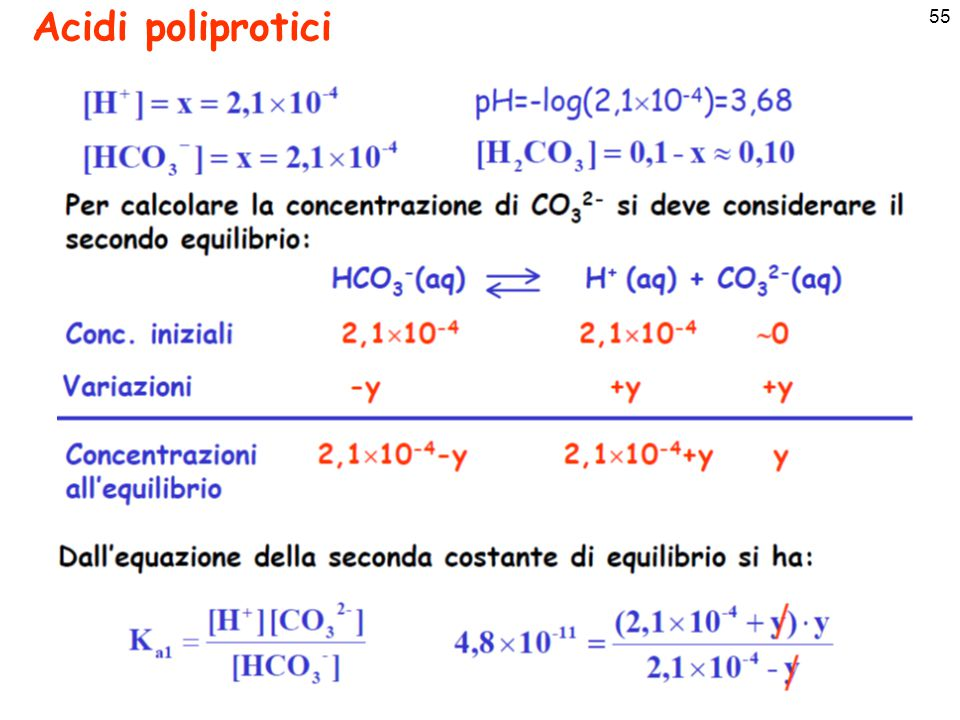 56 Acidi poliprotici