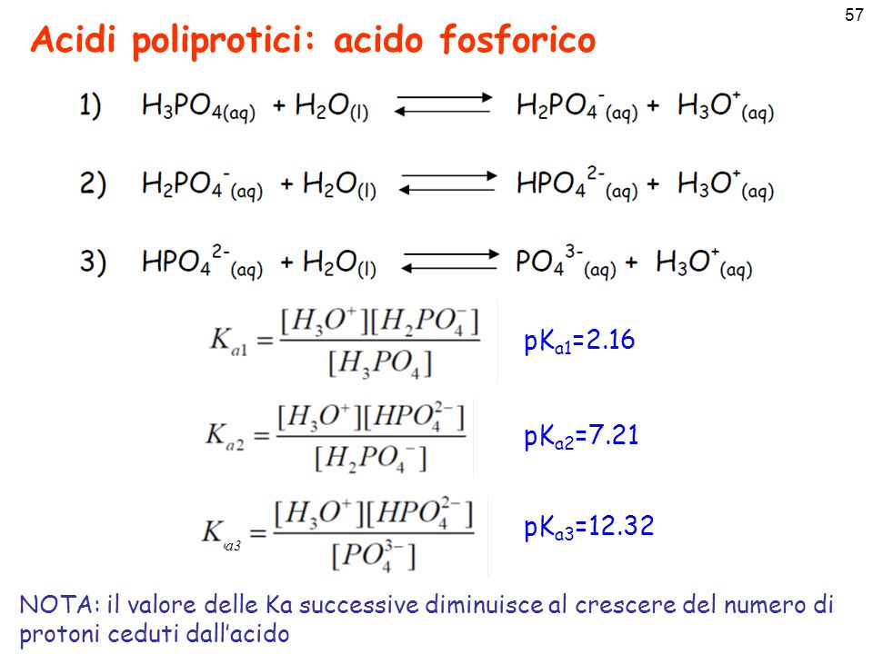 58 Acidi poliprotici: acido fosforico