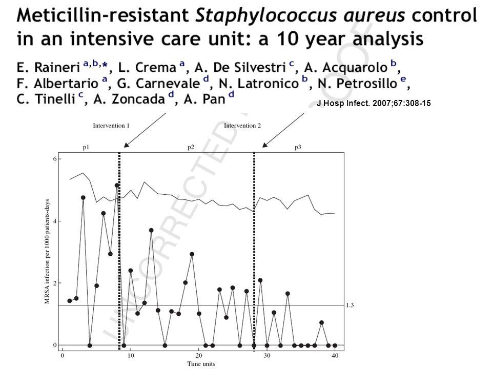 Infection in Solid-Organ Transplant Recipients Fishman JA. N Engl J Med 2007; 357: 2601-14