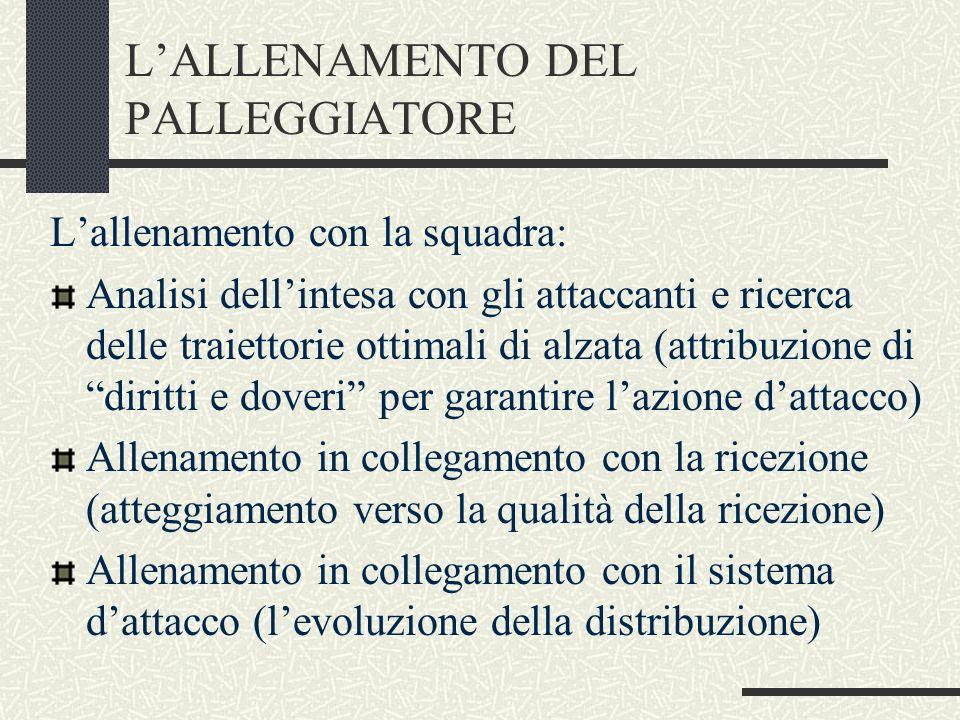 LA FORMAZIONE TATTICA DEL PALLEGGIATORE 1°TAPPA: Palleggiatore in posto 3 (utilizzo di tutta la rete) o palleggiatore subito in posto 2.