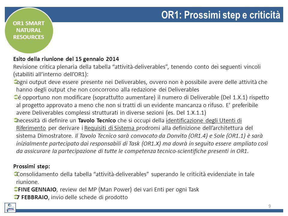 10 OR1: Tabella attività-deliverable OR1 SMART NATURAL RESOURCES