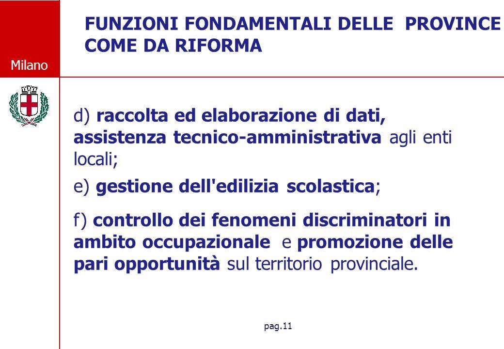 Milano Materie nelle quali la Regione Lombardia ha delegato alle Province funzioni, procedure autorizzative ed amministrative Funzione AMBIENTE ED ENERGIAFORESTAZIONE VIABILITA SISMICA DIFESA DEL SUOLOINQUINAMENTO ACUSTICO TUTELA AMBIENTALECACCIA E PESCA PARCHI E RISERVE NATURALIAGRICOLTURA ENERGIA ED INQUINAMENTO ELETTROMAGNETICO ATTIVITA PRODUTTIVE INQUINAMENTO ATMOSFERICOTURISMO RIFIUTISERVIZI PER IL LAVORO PROTEZIONE CIVILEFORMAZIONE E ISTRUZIONE AUTORIZZAZIONE PAESAGGISTICAPOLITICHE SOCIALI - SANITA VIA - VASPIANIFICAZIONE TERRITORIALE RISORSE IDRICHETRASPORTI ACQUE MINERALI E TERMALICULTURA E SPORT MINIERE E CAVECOMMERCIO