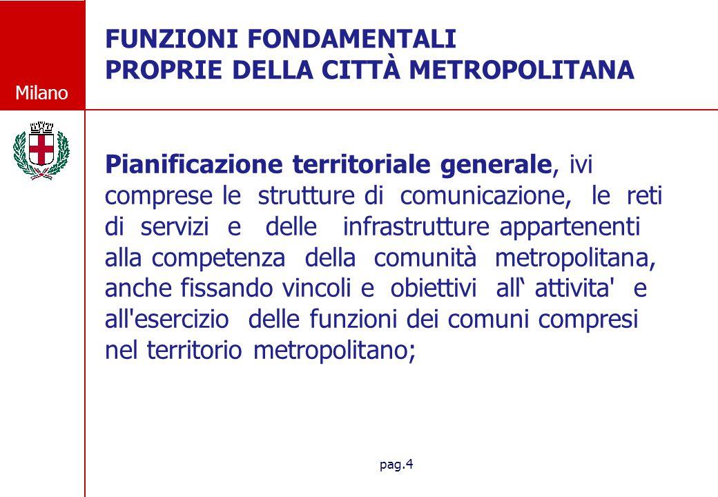 Milano pag.5 FUNZIONI FONDAMENTALI PROPRIE DELLA CITT À METROPOLITANA Strutturazione di sistemi coordinati di gestione dei servizi pubblici, organizzazione dei servizi pubblici di interesse generale di ambito metropolitano FUNZIONI FONDAMENTALI PROPRIE DELLA CITTÀ METROPOLITANA