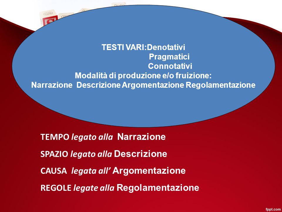 DomandaCaratteristiche Descrizione del compito Commento A10.