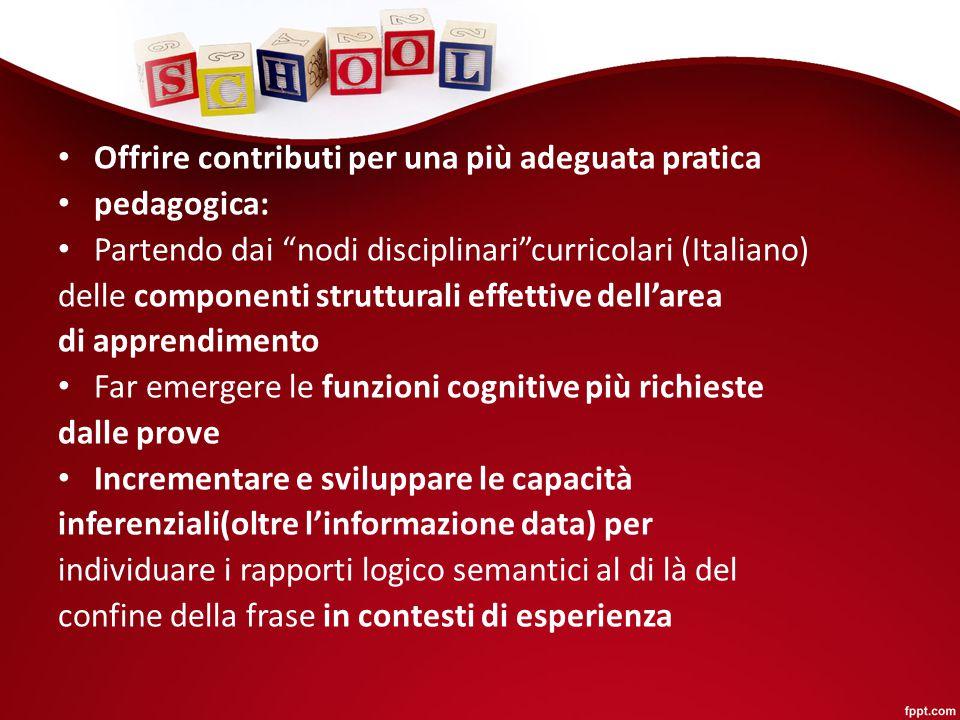 Sommario slides Riflessioni epistemologiche Le Prove INVALSI per l'italiano Inferenze ( quello che il testo non dice) Esemplificazioni didattiche