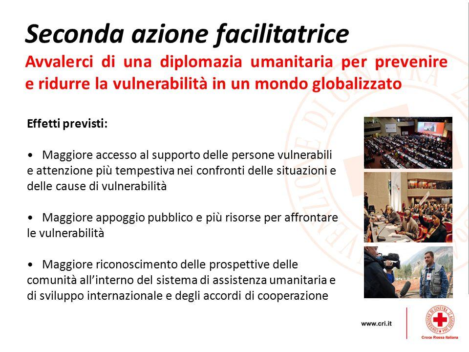 Terza azione facilitatrice Essere una Federazione Internazionale che funzioni efficacemente Come.