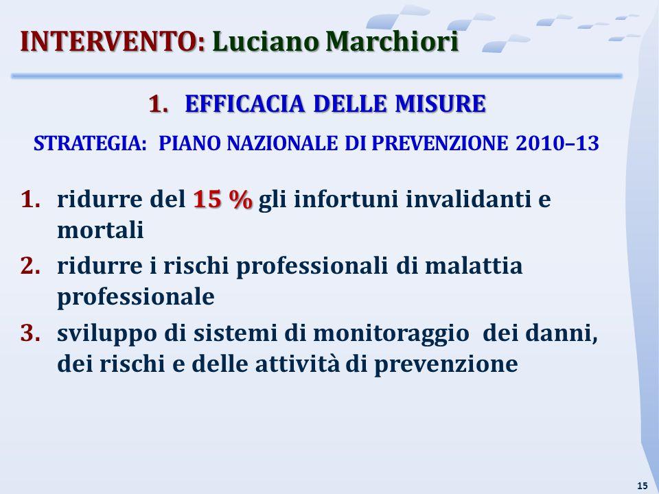 16 INTERVENTO: Luciano Marchiori Verifica d'efficacia: attività di prevenzione delle ASL % di aziende ispezionate LEA 5% (Livelli Essenziali di Assistenza)