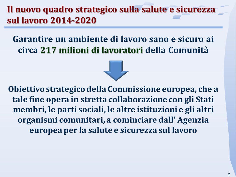 3 Il nuovo quadro: LE 3 SFIDE FONDAMENTALI Strategia Europea 2020 intelligente, sostenibile e inclusiva In linea con la Strategia Europea 2020 per una crescita intelligente, sostenibile e inclusiva, il quadro strategico individua le sfide fondamentali comuni ai paesi dell'UE: 1)migliorare l'attuazione delle norme in materia di salute e sicurezza esistenti 2)migliorare la prevenzione delle malattie professionali affrontando i rischi attuali, nuovi ed emergenti 3)far fronte all'allungamento della vita lavorativa previsto del Libro Bianco della Commissione sulle pensioni e al conseguente invecchiamento della forza lavoro