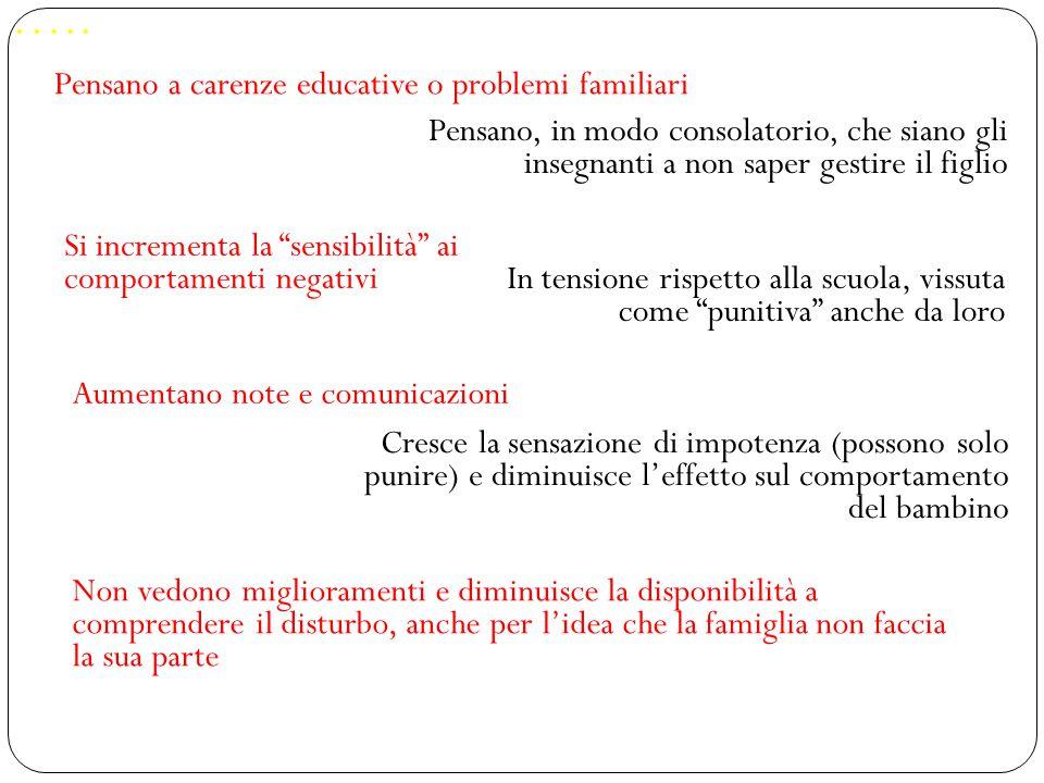 Il nucleo centrale… La disattenzione è un problema di autoregolazione del comportamento causato da due tipi di difficoltà: 1.