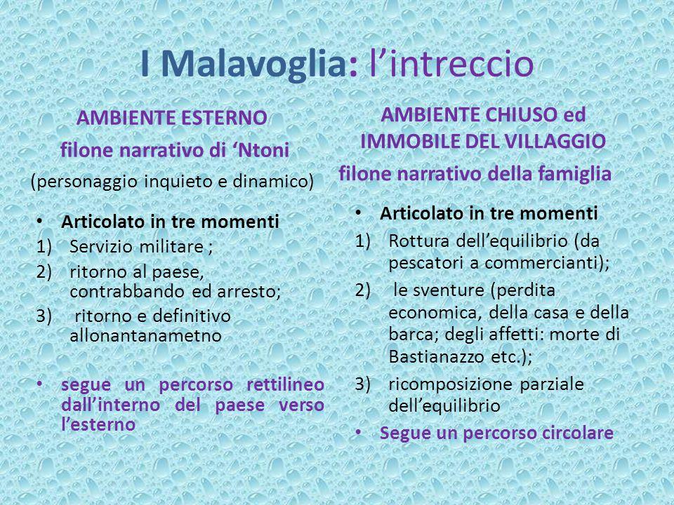 I Malavoglia: la lingua Il linguaggio è popolareggiante, punteggiato di modi di dire, paragoni, proverbi la sintassi è semplice ed elementare in cui traspare la struttura dialettale siciliana Lessico italiano no dialetto