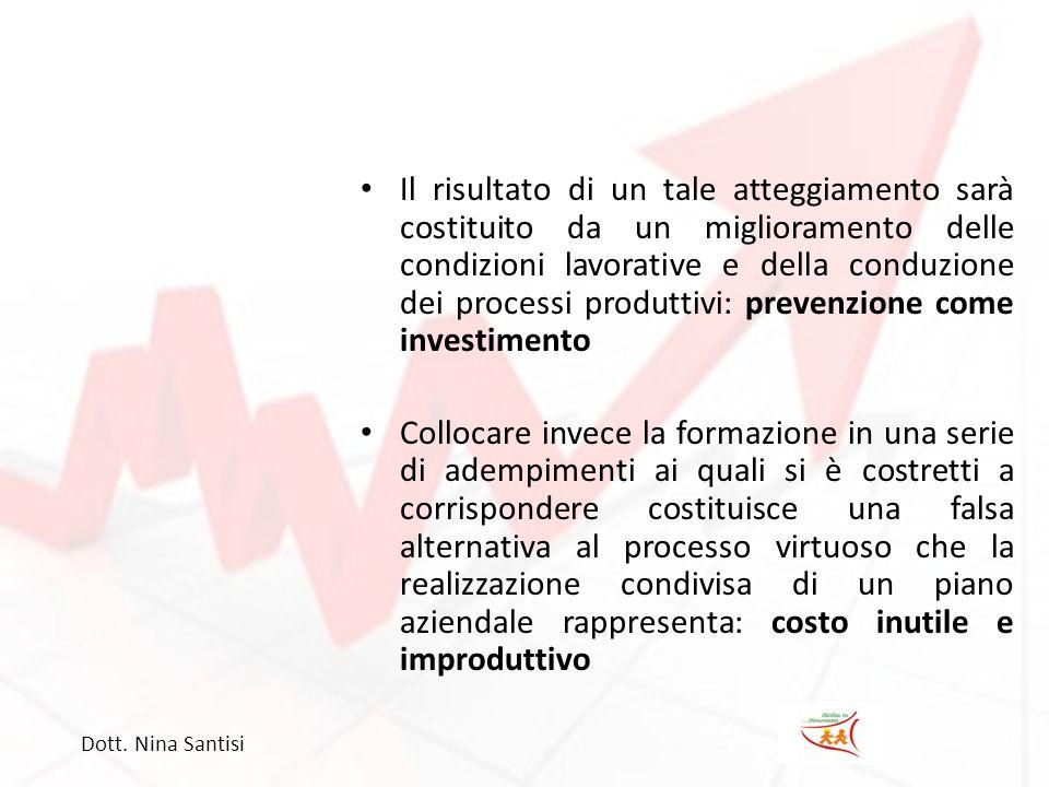 Analisi dei bisogni formativi Progettazione delle iniziative di formazione Erogazione Valutazione Dott.