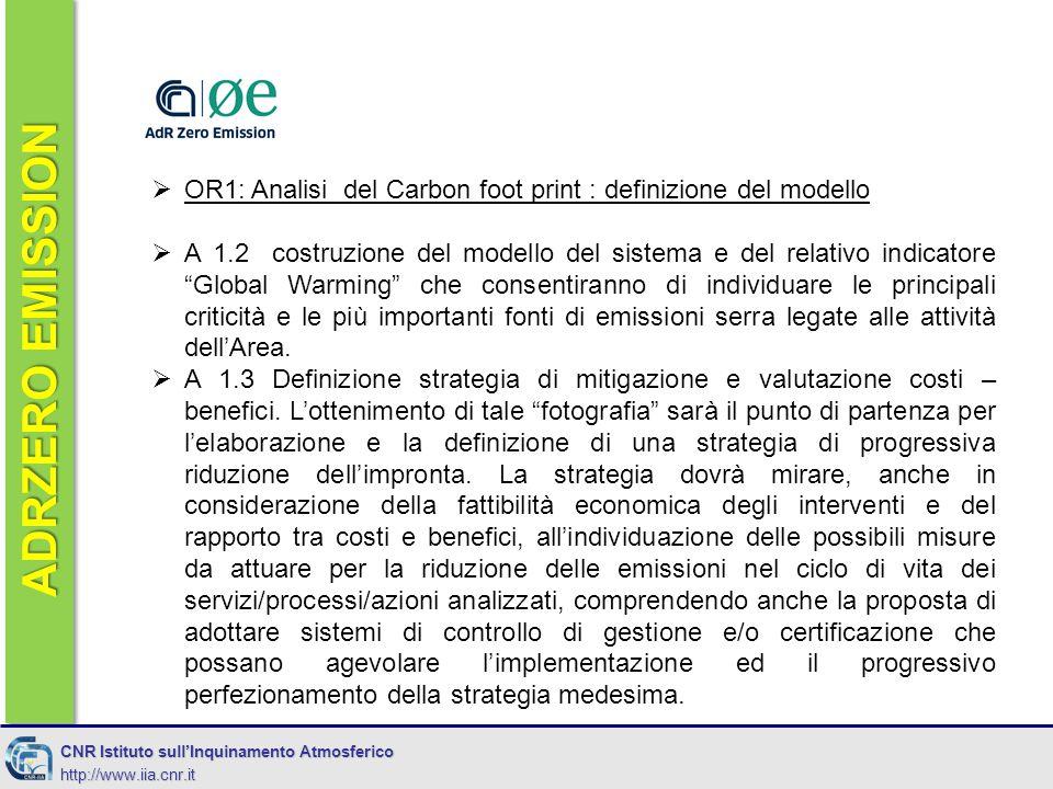 ADRZERO EMISSION CNR Istituto sull'Inquinamento Atmosferico http://www.iia.cnr.it  OR1: Analisi del Carbon foot print : definizione del modello  A 1.4 Definizione strategia di compensazione.
