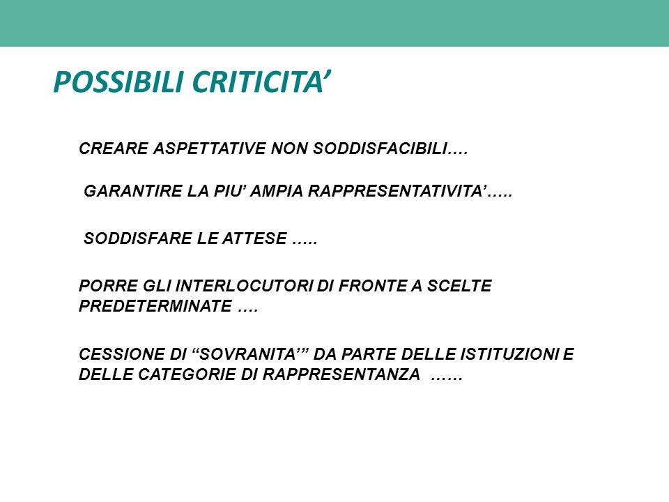 Grazie per l attenzione Carla Golfieri Ufficio di Piano Unione bassa Romagna Gli atti della conferenza saranno presto disponibili sul sito: www.provincia.ra.it/conferenzawelfare