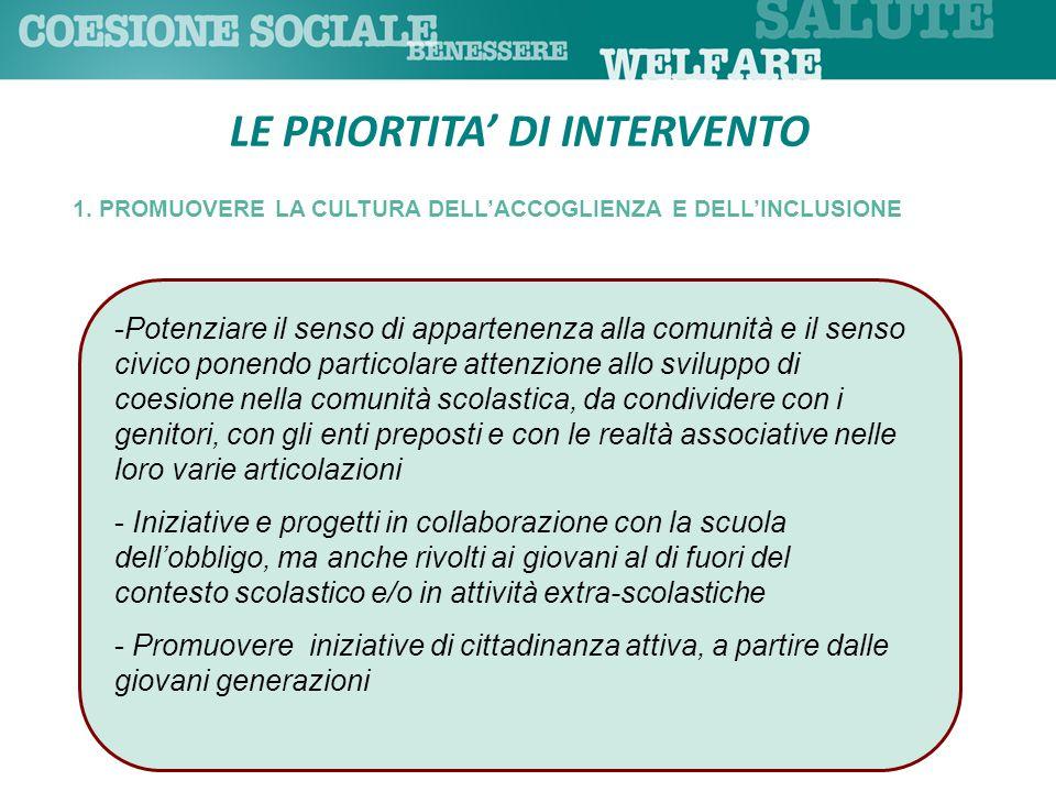 LE PRIORITA' DI INTERVENTO 2.