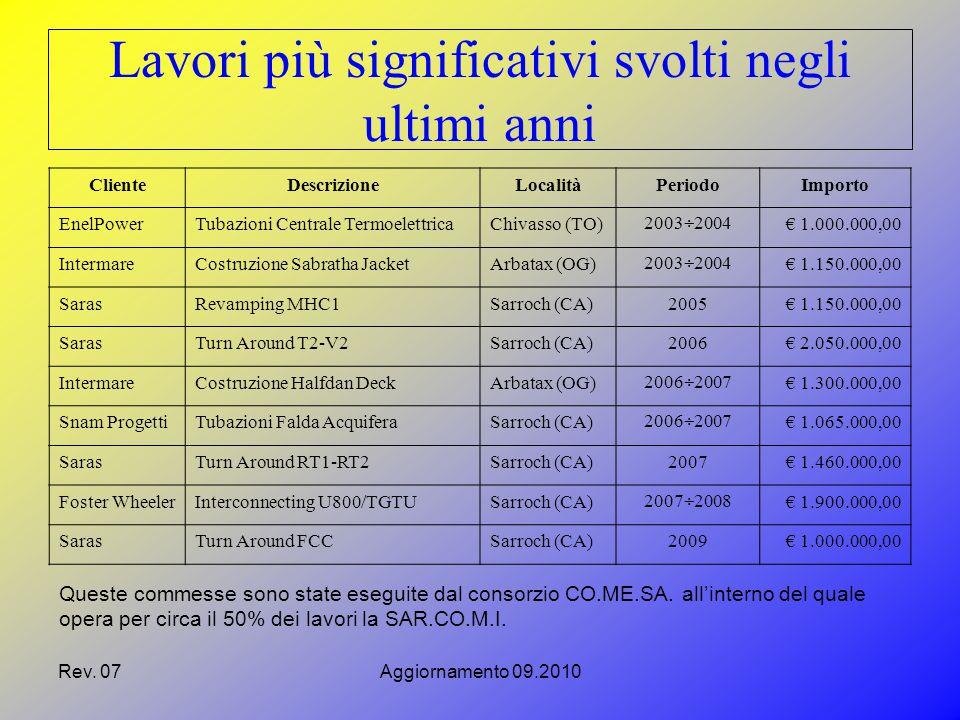 Rev.07Aggiornamento 09.2010 La Sar.co.m.i.