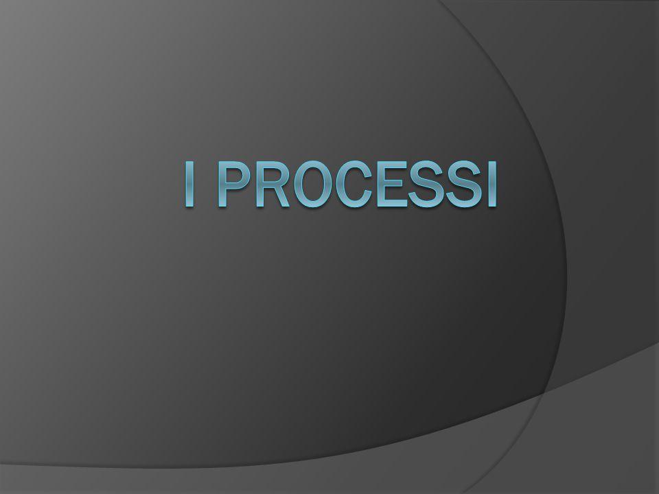 Che cos'è un processo.