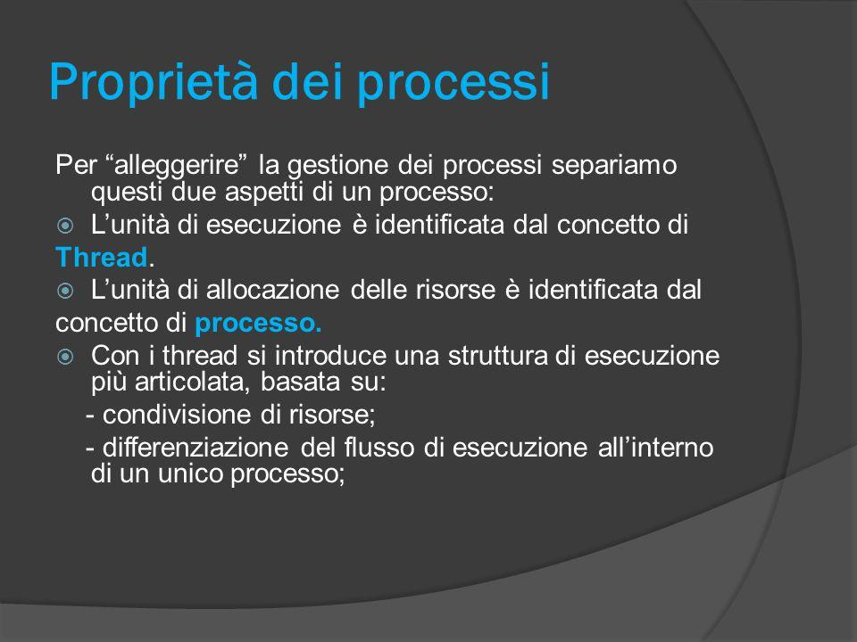 LE RISORSE Abbiamo detto che i processi sono programmi in evoluzione e per poter evolvere hanno bisogno delle risorse del sistema di elaborazione.