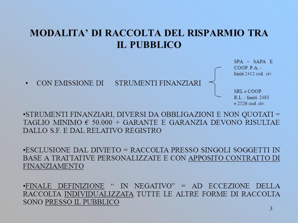 4 RACCOLTA PRESSO SOCI CON MODALITA' DIVERSE DA STRUMENTI FINANZIARI DIVIETO GENERALE DI RACCOLTA DI FONDI A VISTA O COLLEGATA CON L'EMISSIONE DI MEZZI DI PAGAMENTO PREVISIONE STATUTARIA SPA – SAPA – SRL 3 MESI DI ISCRIZIONE AL LIBRO SOCI 2% DEL CAPITALE Non più del triplo del capitale sociale + riserva legale + riserve disponibili, risultanti da ultimo bilancio approvato COOP.