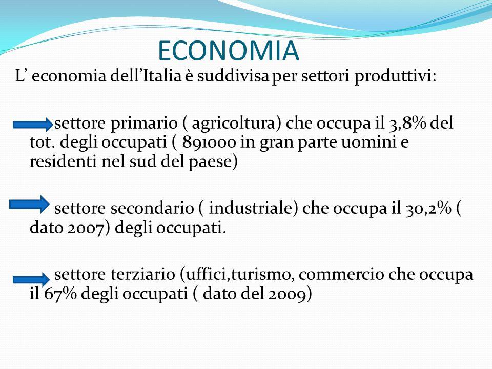 Settore primario Nel 2010 il valore complessivo della produzione agricola era di 48,9 miliardi di euro; i maggiori prodotti in termine di valori sono stati: il vino, prodotto maggiormente in Piemonte, Triveneto,Toscana, Lombardia.