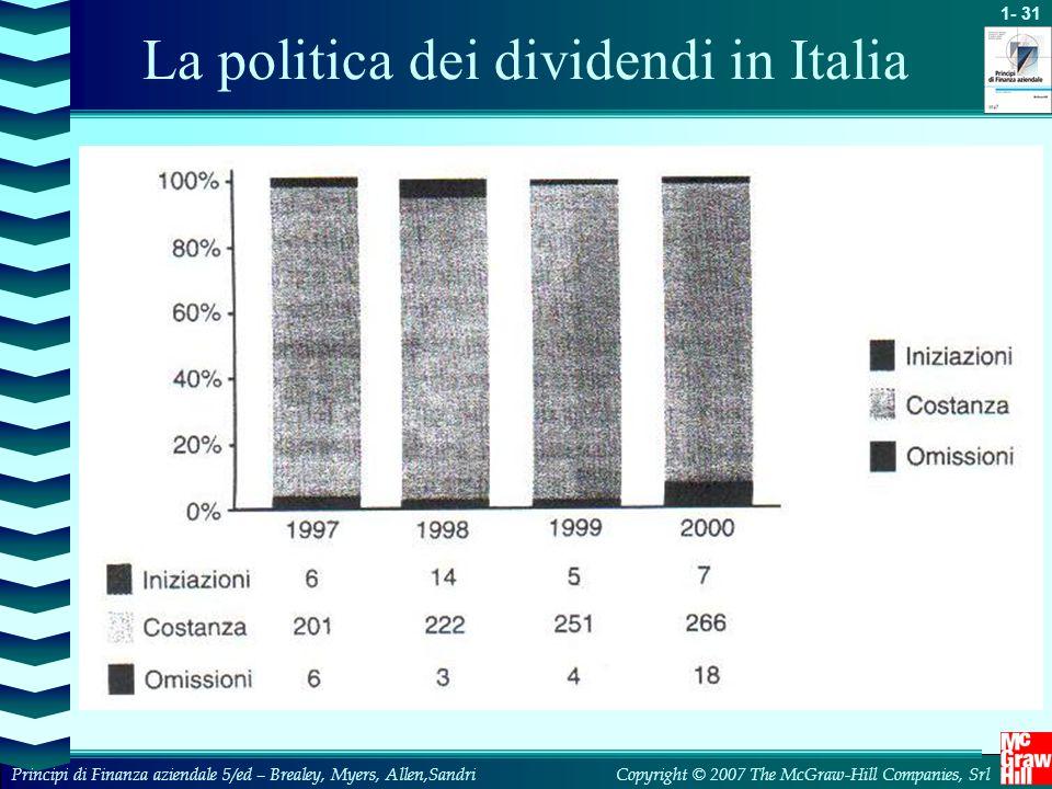 1- 32 Copyright © 2007 The McGraw-Hill Companies, SrlPrincipi di Finanza aziendale 5/ed – Brealey, Myers, Allen,Sandri La politica dei dividendi in Italia