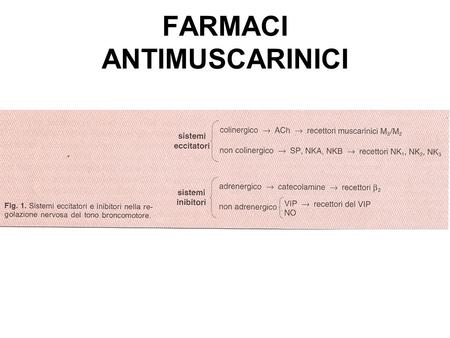 FARMACI ANTIMUSCARINICI