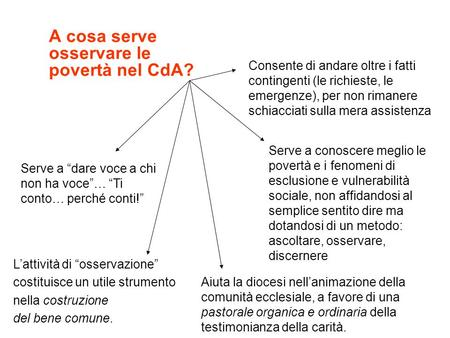 A cosa serve osservare le povertà nel CdA?