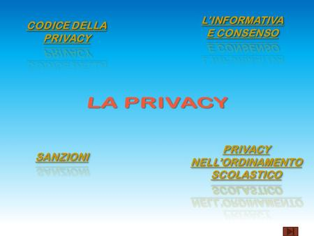 CODICE PRIVACY Decreto Legislativo 196/03 Art. 2 Art. 1.