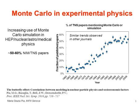 Maria Grazia Pia, INFN Genova 1 Monte Carlo in experimental physics Similar trends observed in other journals Increasing use of Monte Carlo simulation.
