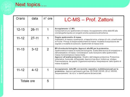 Next topics…. LC-MS – Prof. Zattoni Orario data n° ore