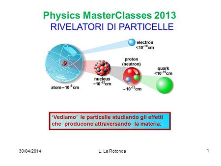 Physics MasterClasses 2013