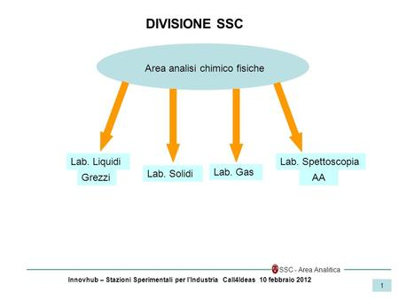 Area analisi chimico fisiche