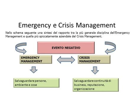 Emergency e Crisis Management
